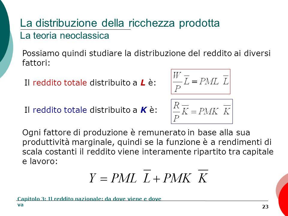 23 La distribuzione della ricchezza prodotta La teoria neoclassica Capitolo 3: Il reddito nazionale: da dove viene e dove va Ogni fattore di produzion