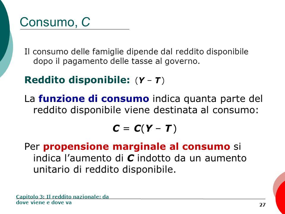 27 Consumo, C Il consumo delle famiglie dipende dal reddito disponibile dopo il pagamento delle tasse al governo. Reddito disponibile: (Y – T ) La fun