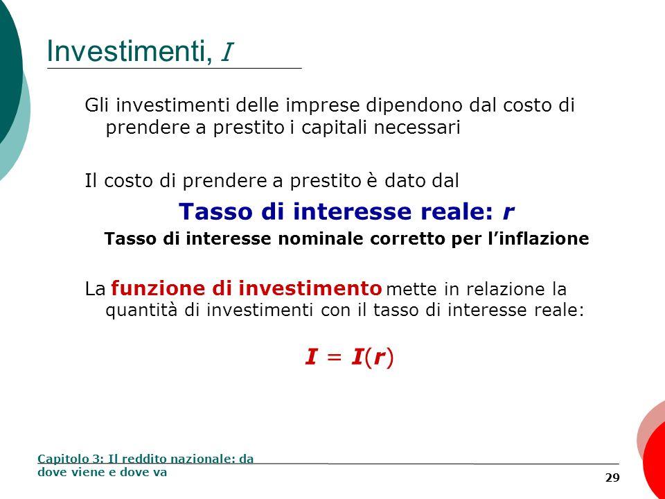 29 Investimenti, I Gli investimenti delle imprese dipendono dal costo di prendere a prestito i capitali necessari Il costo di prendere a prestito è da