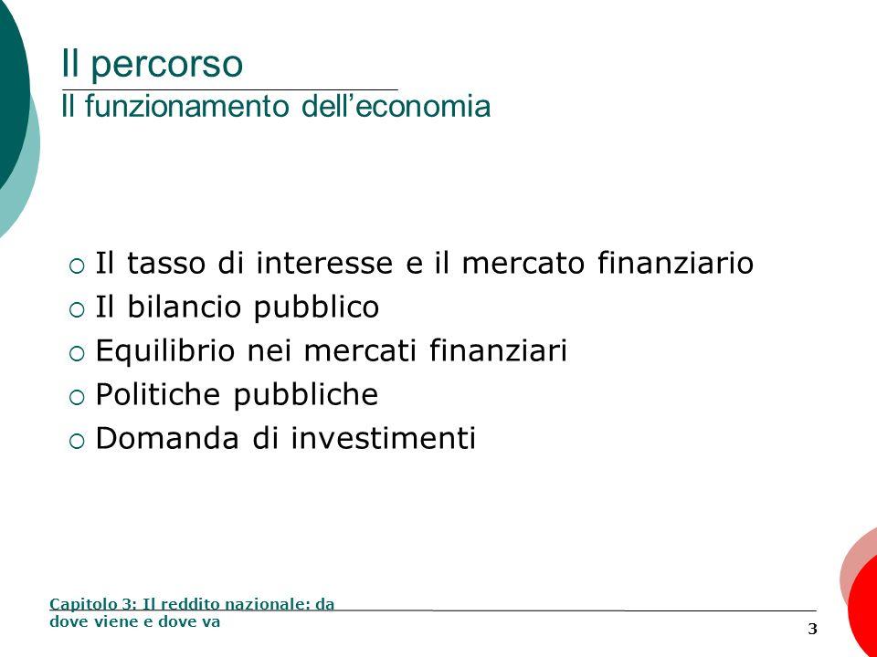 3 Il percorso Il funzionamento delleconomia Il tasso di interesse e il mercato finanziario Il bilancio pubblico Equilibrio nei mercati finanziari Poli