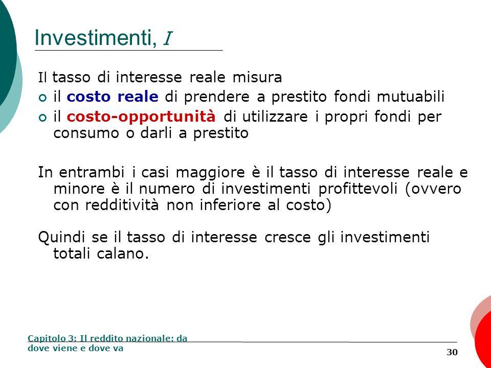 30 Investimenti, I Il tasso di interesse reale misura il costo reale di prendere a prestito fondi mutuabili il costo-opportunità di utilizzare i propr