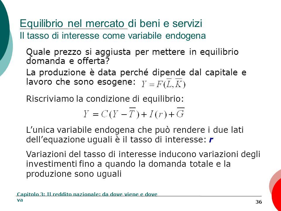 36 Equilibrio nel mercato di beni e servizi Il tasso di interesse come variabile endogena Quale prezzo si aggiusta per mettere in equilibrio domanda e
