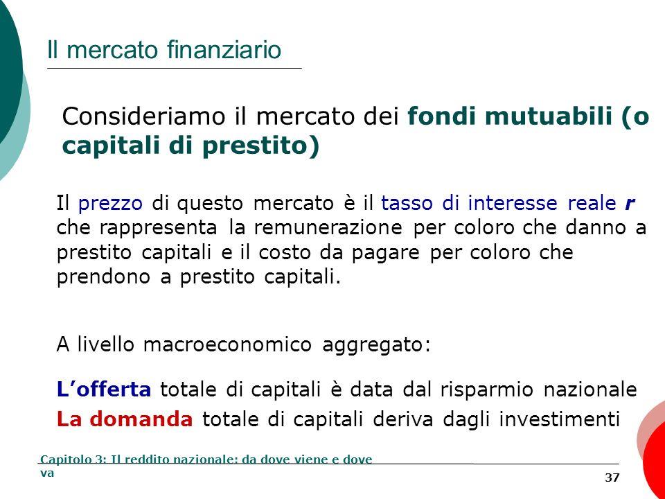 37 Il mercato finanziario Consideriamo il mercato dei fondi mutuabili (o capitali di prestito) Capitolo 3: Il reddito nazionale: da dove viene e dove