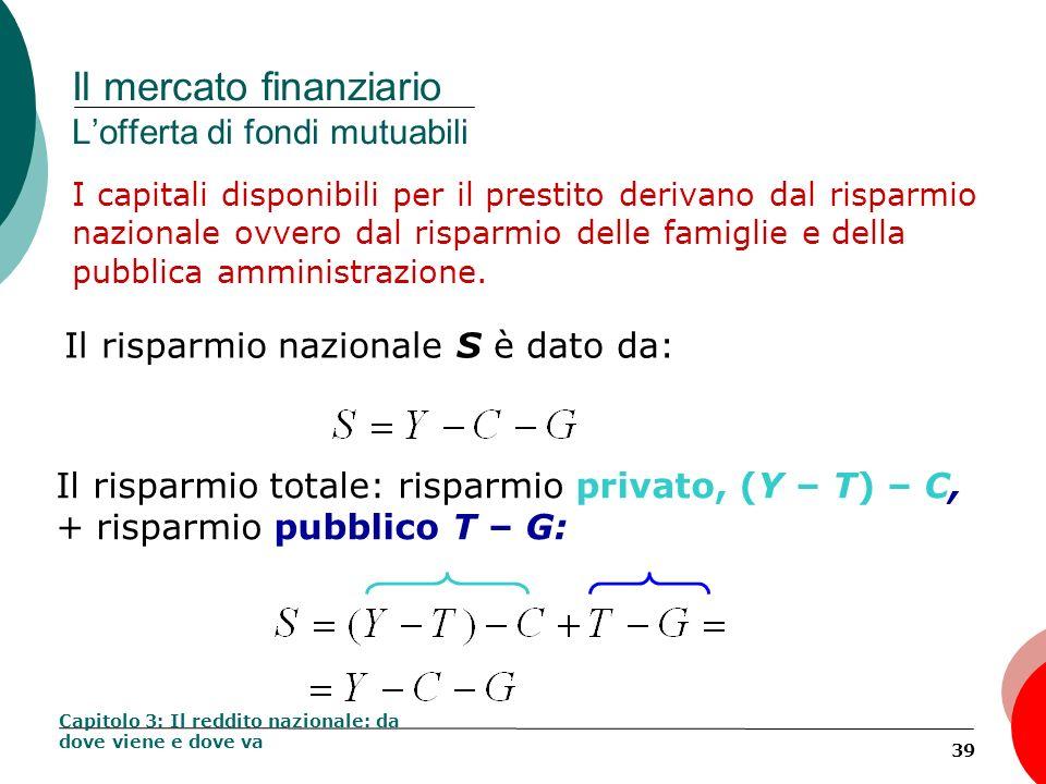 39 Il mercato finanziario Lofferta di fondi mutuabili I capitali disponibili per il prestito derivano dal risparmio nazionale ovvero dal risparmio del