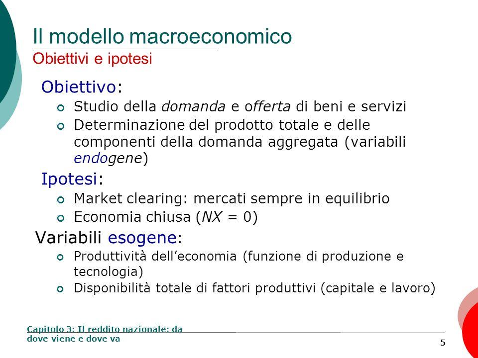 6 Il modello macroeconomico Componenti La produzione di beni e servizi: Produzione di beni e servizi (reddito) Domanda e offerta di fattori produttivi (capitale e lavoro) Prezzi dei fattori e distribuzione del reddito Capitolo 3: Il reddito nazionale: da dove viene e dove va La domanda di beni e servizi Le componenti della spesa aggregata (C, I, G) Domanda di capitali di prestito (per gli investimenti) Determinazione dellequilibrio Mercati di fattori produttivi e produzione Mercato finanziario: i capitali di prestito