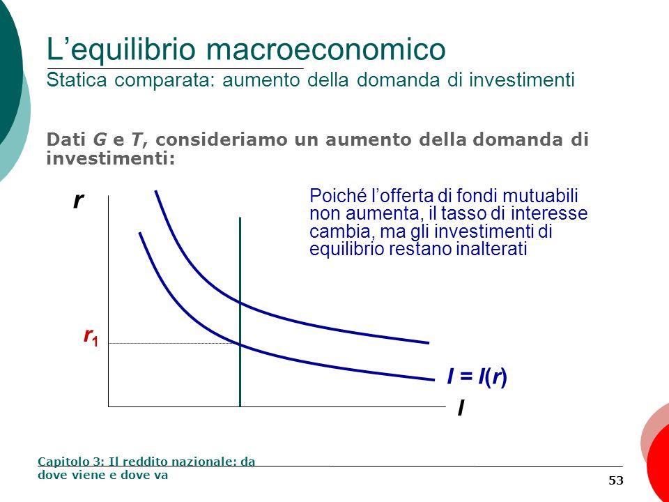 53 Lequilibrio macroeconomico Statica comparata: aumento della domanda di investimenti Dati G e T, consideriamo un aumento della domanda di investimen