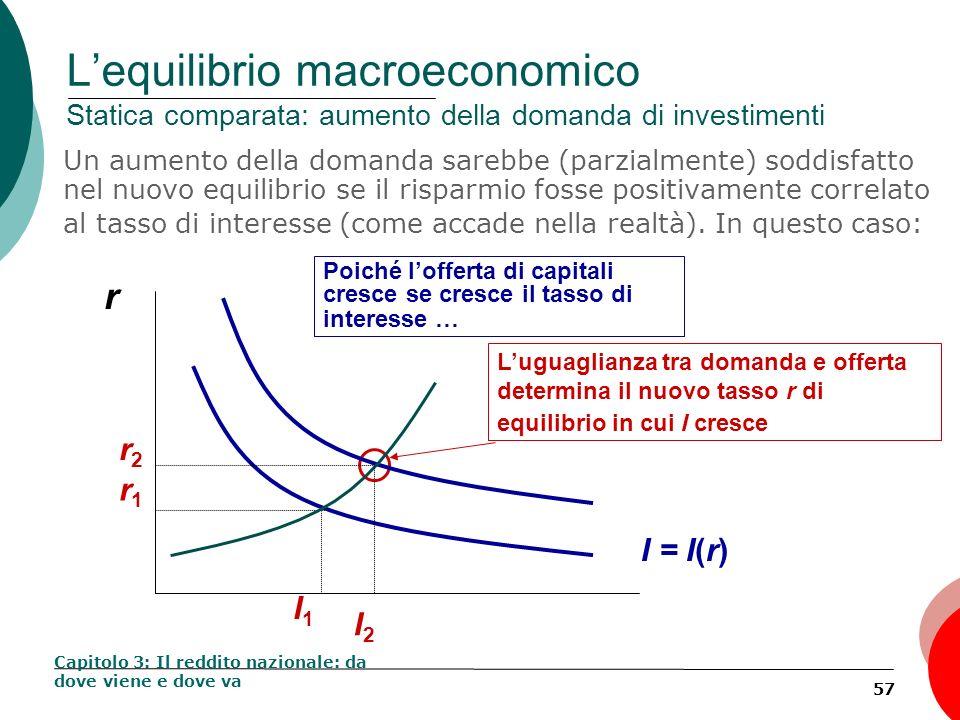 57 Lequilibrio macroeconomico Statica comparata: aumento della domanda di investimenti Un aumento della domanda sarebbe (parzialmente) soddisfatto nel