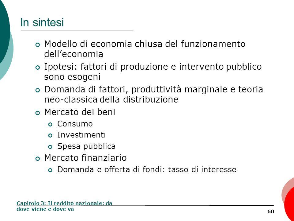 60 In sintesi Modello di economia chiusa del funzionamento delleconomia Ipotesi: fattori di produzione e intervento pubblico sono esogeni Domanda di f