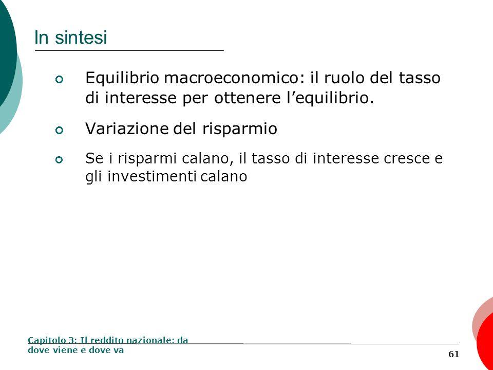 61 In sintesi Equilibrio macroeconomico: il ruolo del tasso di interesse per ottenere lequilibrio. Variazione del risparmio Se i risparmi calano, il t
