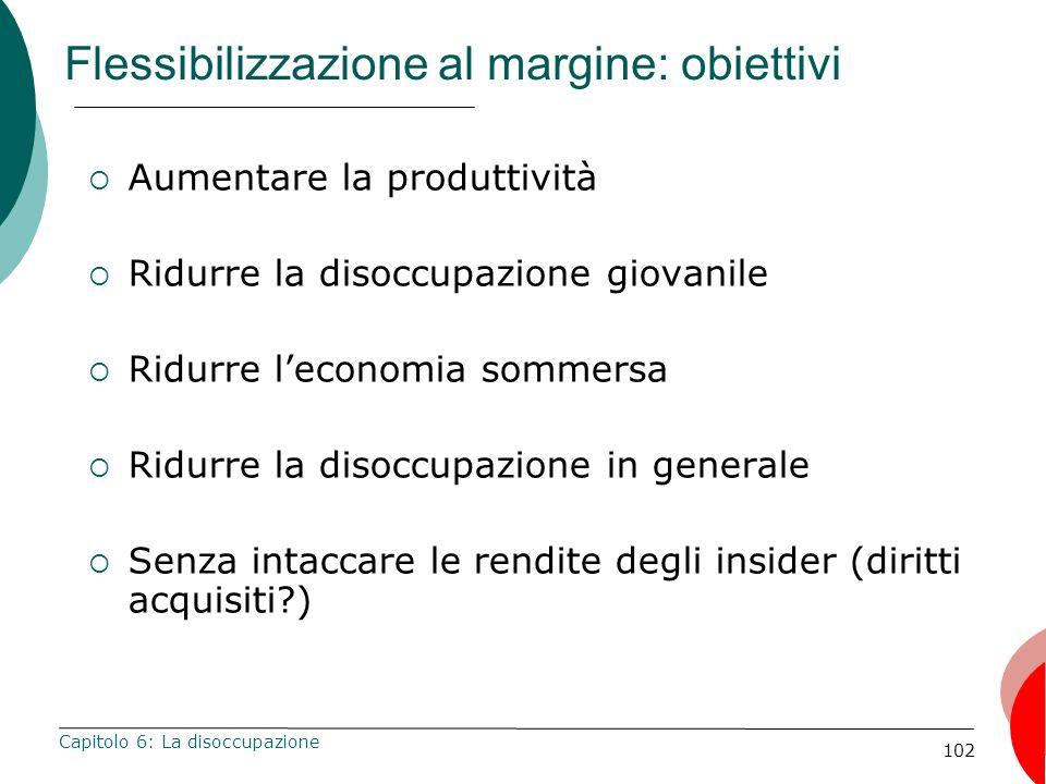 102 Flessibilizzazione al margine: obiettivi Aumentare la produttività Ridurre la disoccupazione giovanile Ridurre leconomia sommersa Ridurre la disoc