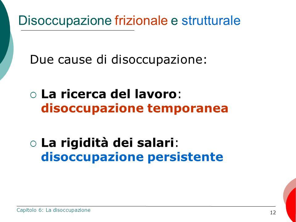 12 Disoccupazione frizionale e strutturale Due cause di disoccupazione: La ricerca del lavoro: disoccupazione temporanea La rigidità dei salari: disoccupazione persistente Capitolo 6: La disoccupazione