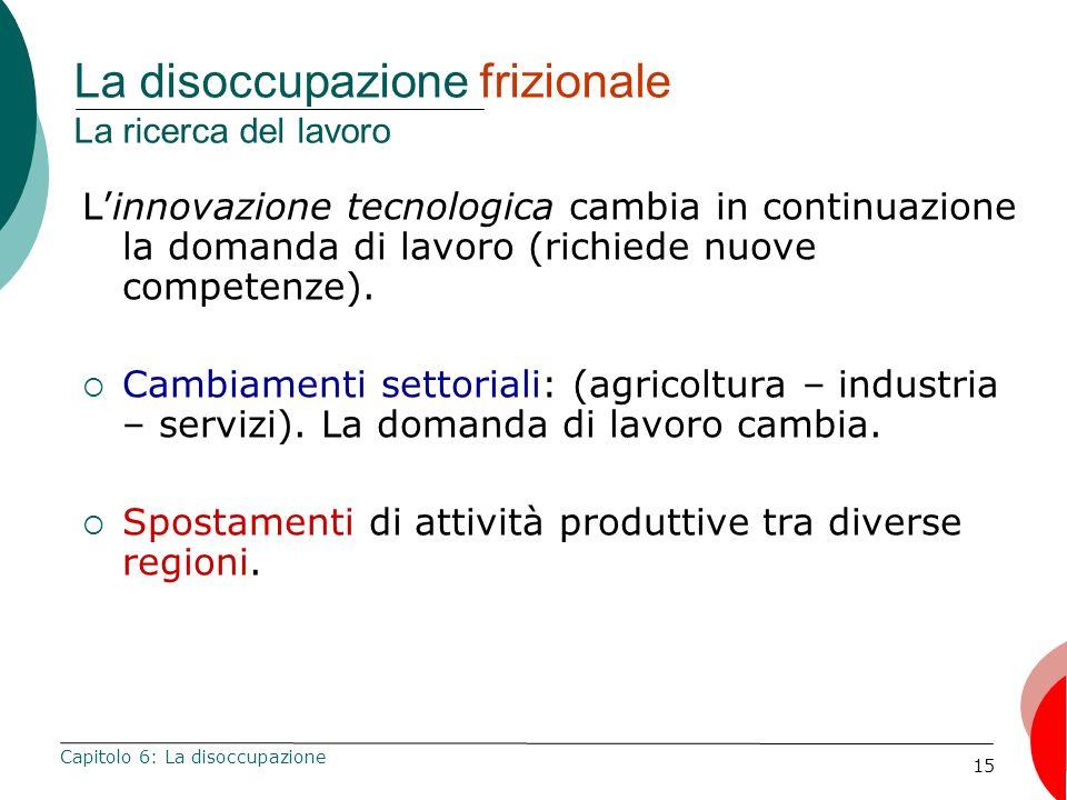 15 La disoccupazione frizionale La ricerca del lavoro Linnovazione tecnologica cambia in continuazione la domanda di lavoro (richiede nuove competenze