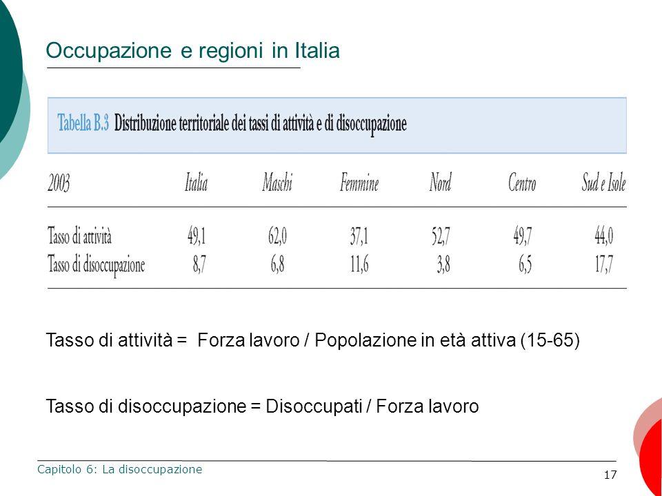17 Occupazione e regioni in Italia Capitolo 6: La disoccupazione Tasso di attività = Forza lavoro / Popolazione in età attiva (15-65) Tasso di disoccupazione = Disoccupati / Forza lavoro