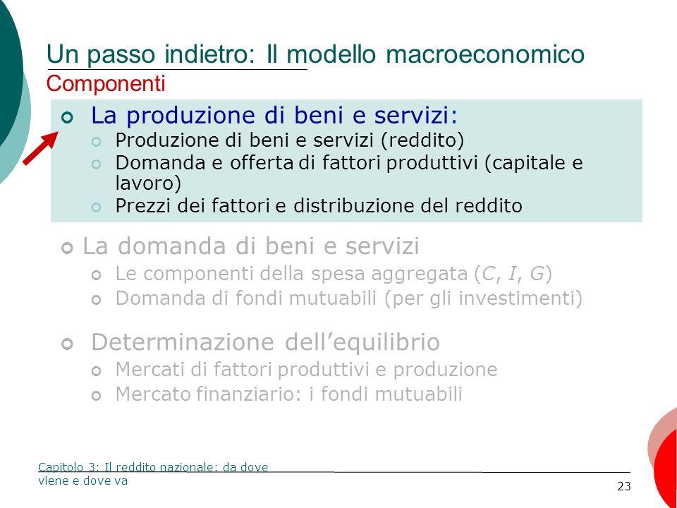 23 Un passo indietro: Il modello macroeconomico Componenti La produzione di beni e servizi: Produzione di beni e servizi (reddito) Domanda e offerta d