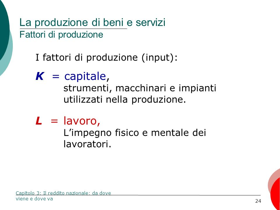 24 La produzione di beni e servizi Fattori di produzione I fattori di produzione (input): K = capitale, strumenti, macchinari e impianti utilizzati ne