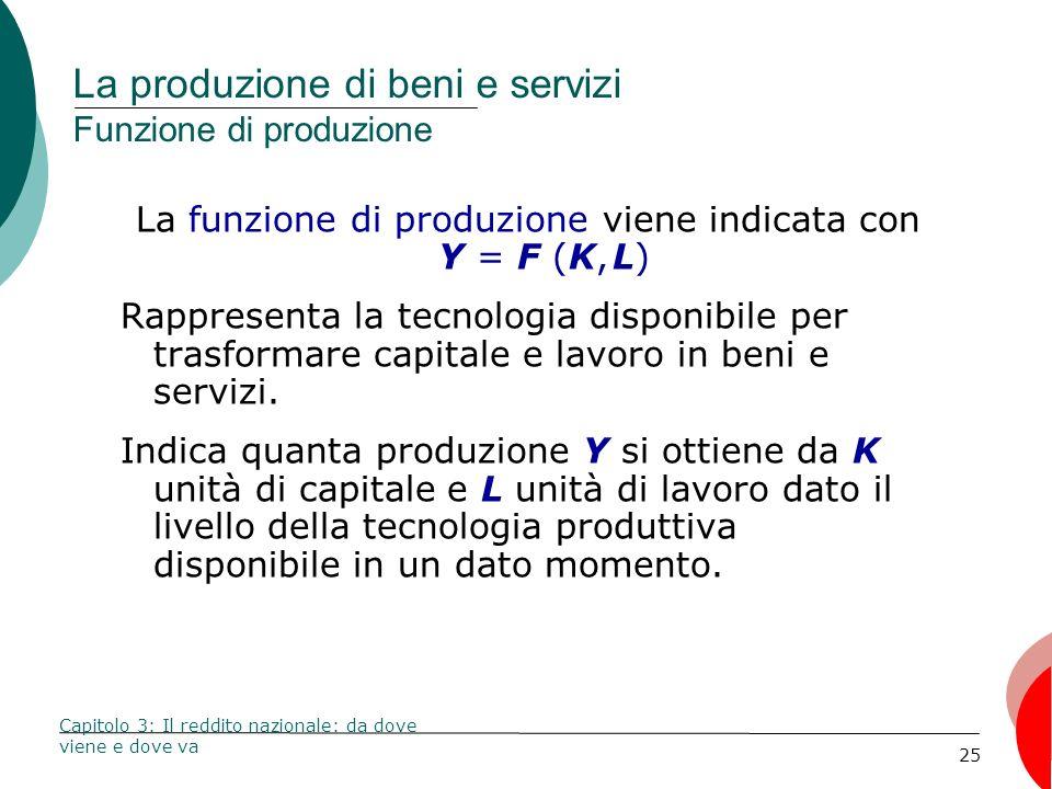 25 La produzione di beni e servizi Funzione di produzione La funzione di produzione viene indicata con Y = F (K, L) Rappresenta la tecnologia disponibile per trasformare capitale e lavoro in beni e servizi.