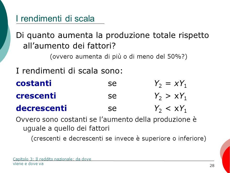 28 I rendimenti di scala Di quanto aumenta la produzione totale rispetto allaumento dei fattori.
