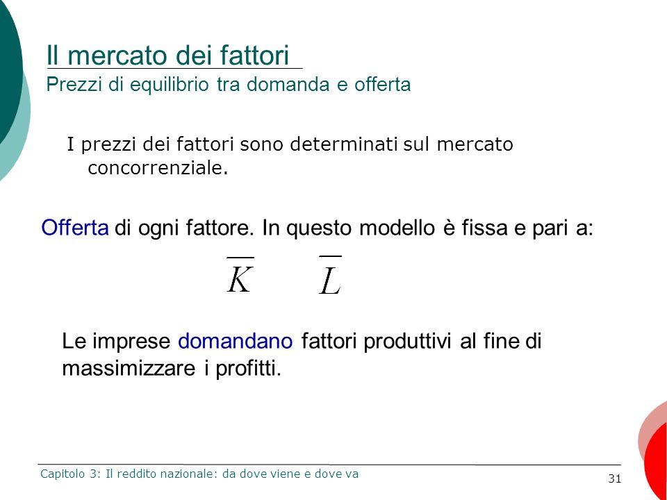 31 Il mercato dei fattori Prezzi di equilibrio tra domanda e offerta I prezzi dei fattori sono determinati sul mercato concorrenziale. Capitolo 3: Il