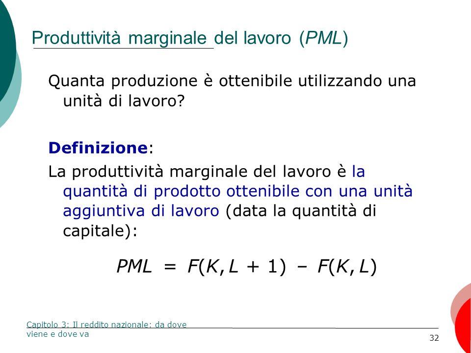 32 Produttività marginale del lavoro (PML) Quanta produzione è ottenibile utilizzando una unità di lavoro? Definizione: La produttività marginale del