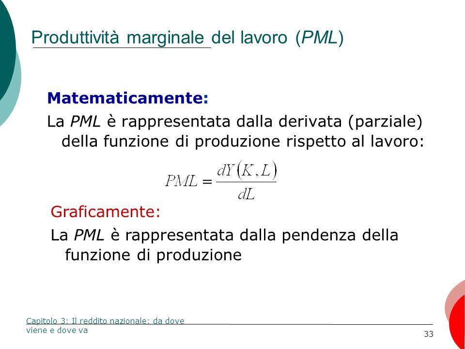 33 Produttività marginale del lavoro (PML) Matematicamente: La PML è rappresentata dalla derivata (parziale) della funzione di produzione rispetto al lavoro: Capitolo 3: Il reddito nazionale: da dove viene e dove va Graficamente: La PML è rappresentata dalla pendenza della funzione di produzione