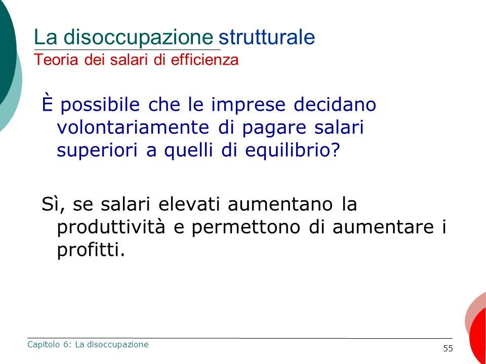 55 La disoccupazione strutturale Teoria dei salari di efficienza È possibile che le imprese decidano volontariamente di pagare salari superiori a quelli di equilibrio.
