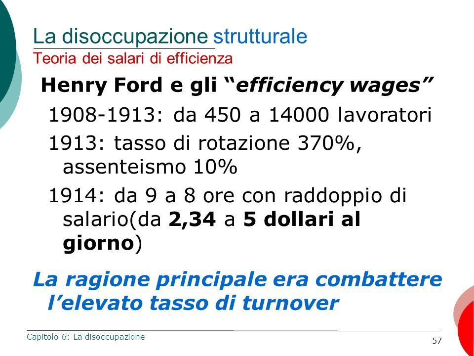 57 La disoccupazione strutturale Teoria dei salari di efficienza Henry Ford e gli efficiency wages Capitolo 6: La disoccupazione 1908-1913: da 450 a 14000 lavoratori 1913: tasso di rotazione 370%, assenteismo 10% 1914: da 9 a 8 ore con raddoppio di salario(da 2,34 a 5 dollari al giorno) La ragione principale era combattere lelevato tasso di turnover