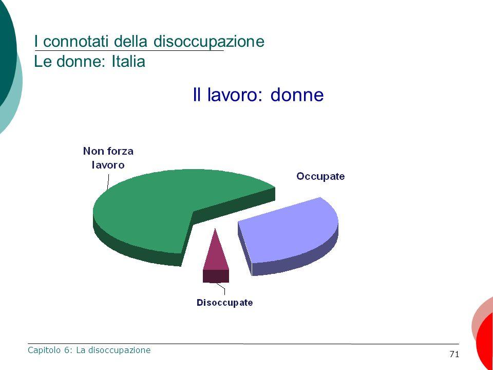 71 I connotati della disoccupazione Le donne: Italia Capitolo 6: La disoccupazione Il lavoro: donne