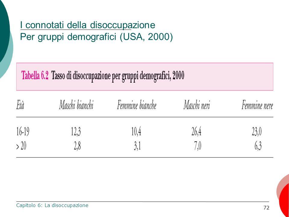 72 I connotati della disoccupazione Per gruppi demografici (USA, 2000) Capitolo 6: La disoccupazione