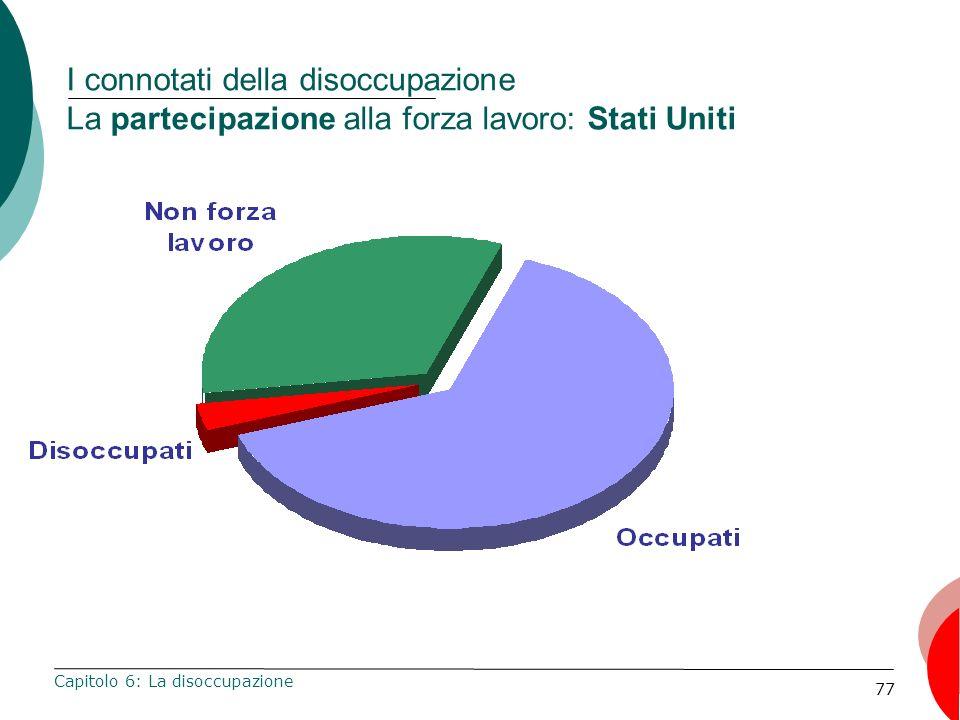 77 I connotati della disoccupazione La partecipazione alla forza lavoro: Stati Uniti Capitolo 6: La disoccupazione