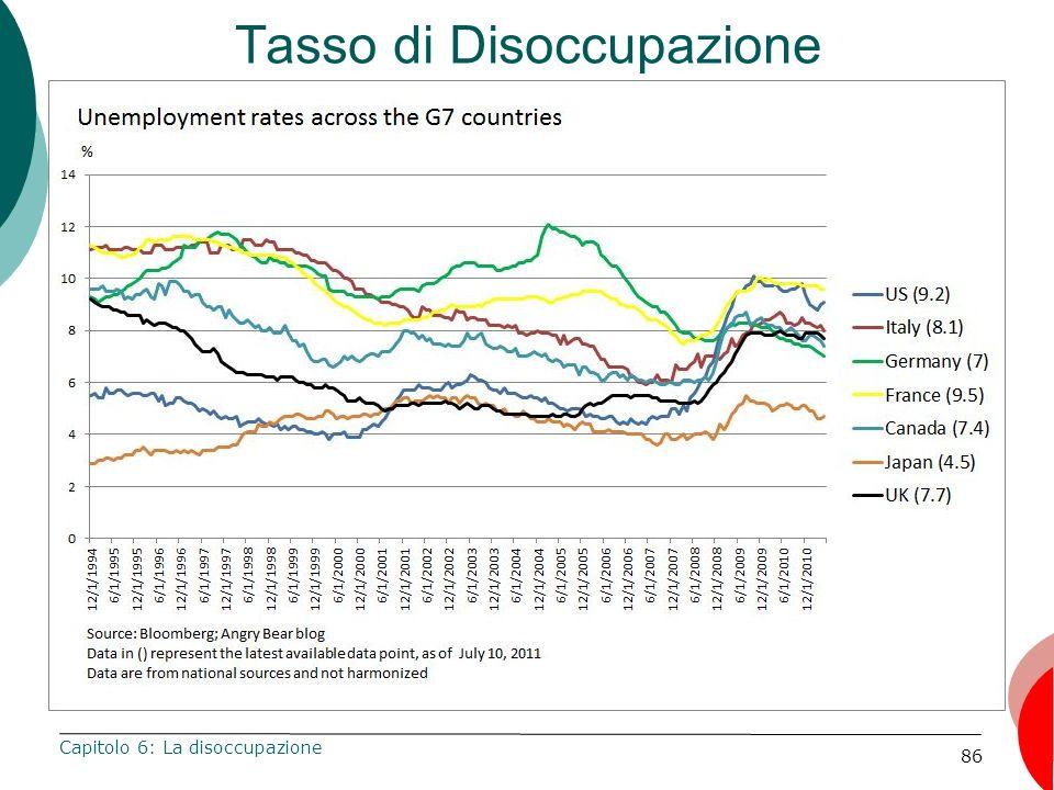 86 Tasso di Disoccupazione Capitolo 6: La disoccupazione