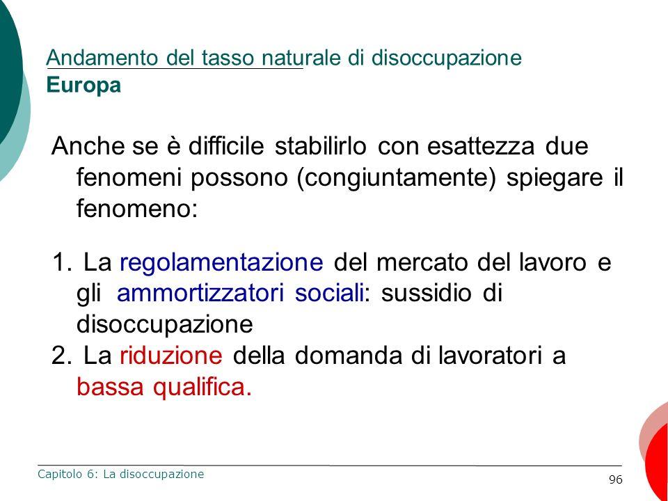 96 Andamento del tasso naturale di disoccupazione Europa Capitolo 6: La disoccupazione Anche se è difficile stabilirlo con esattezza due fenomeni possono (congiuntamente) spiegare il fenomeno: 1.