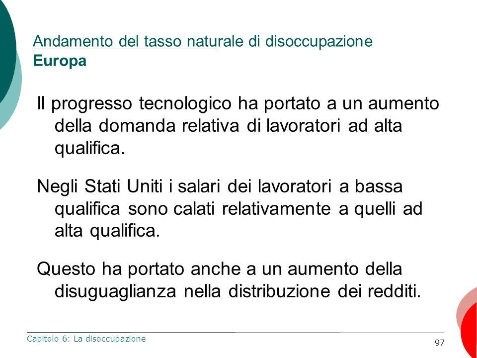 97 Andamento del tasso naturale di disoccupazione Europa Capitolo 6: La disoccupazione Il progresso tecnologico ha portato a un aumento della domanda relativa di lavoratori ad alta qualifica.