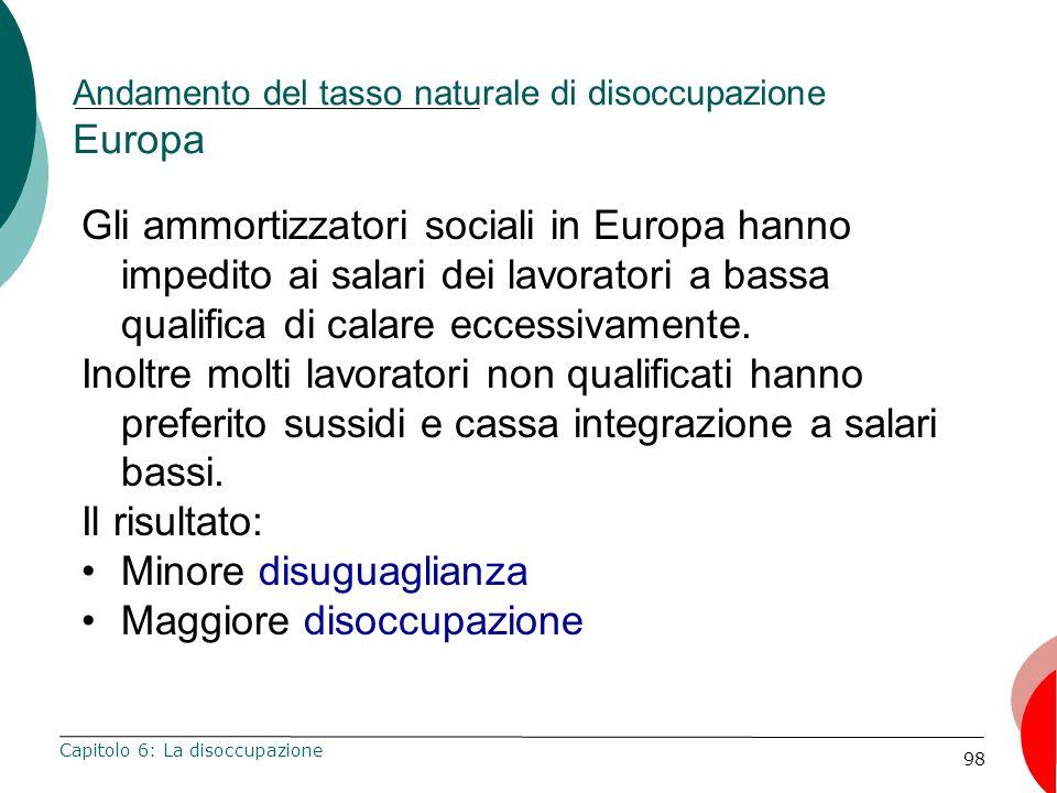 98 Andamento del tasso naturale di disoccupazione Europa Capitolo 6: La disoccupazione Gli ammortizzatori sociali in Europa hanno impedito ai salari dei lavoratori a bassa qualifica di calare eccessivamente.