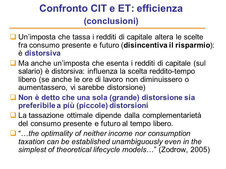 Confronto CIT e ET: efficienza (conclusioni) Unimposta che tassa i redditi di capitale altera le scelte fra consumo presente e futuro (disincentiva il