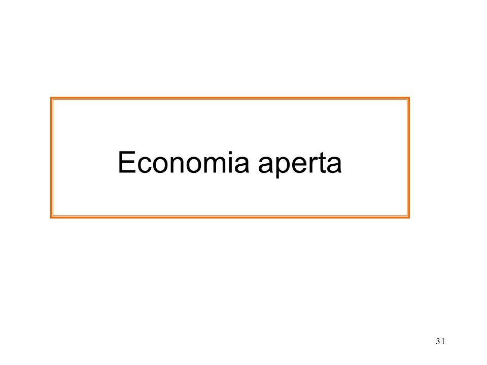 31 Economia aperta