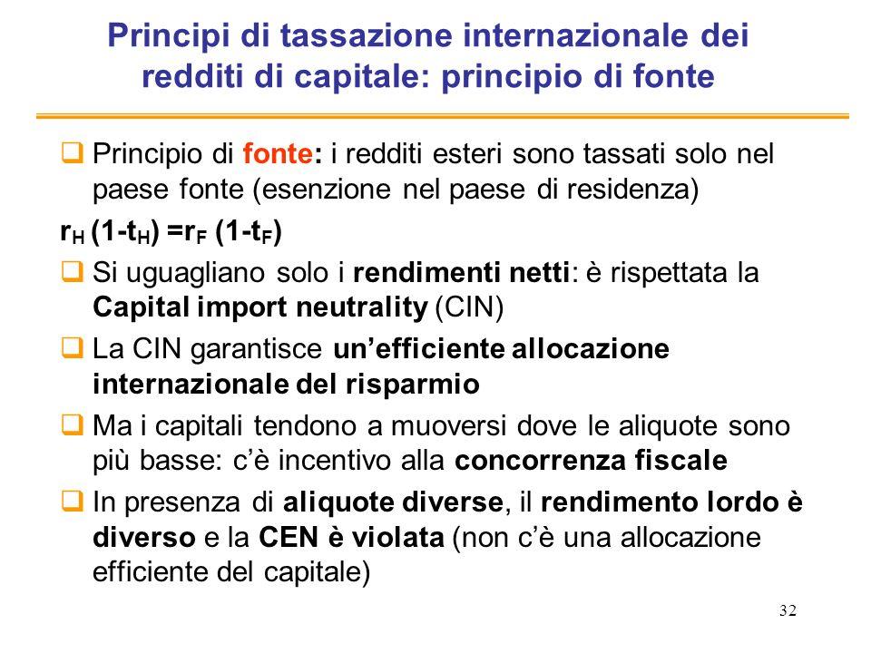32 Principi di tassazione internazionale dei redditi di capitale: principio di fonte Principio di fonte: i redditi esteri sono tassati solo nel paese
