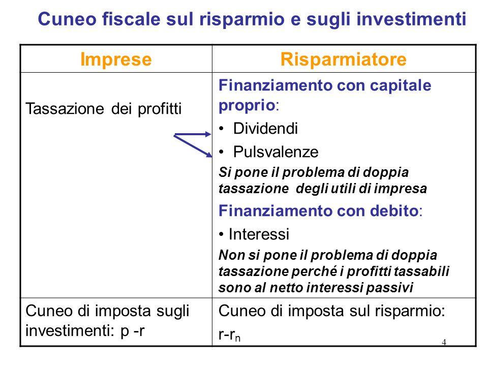 4 Cuneo fiscale sul risparmio e sugli investimenti ImpreseRisparmiatore Tassazione dei profitti Finanziamento con capitale proprio: Dividendi Pulsvale