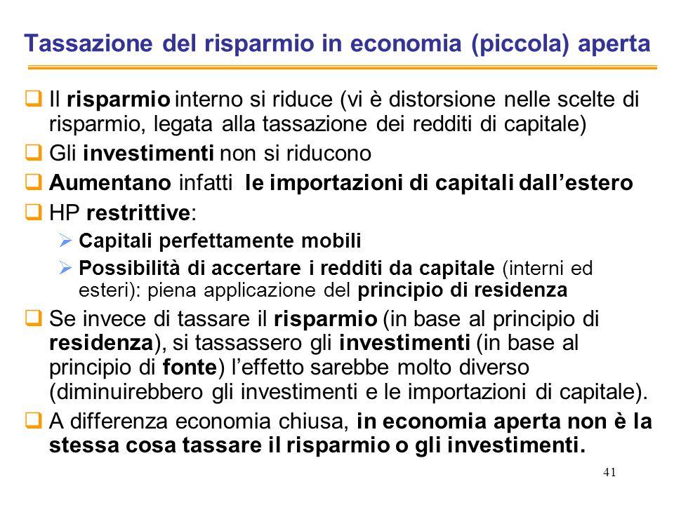 41 Tassazione del risparmio in economia (piccola) aperta Il risparmio interno si riduce (vi è distorsione nelle scelte di risparmio, legata alla tassa