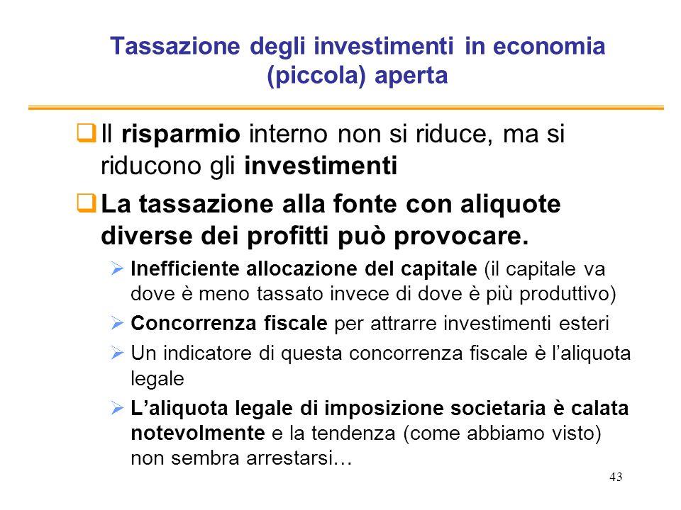 43 Tassazione degli investimenti in economia (piccola) aperta Il risparmio interno non si riduce, ma si riducono gli investimenti La tassazione alla f