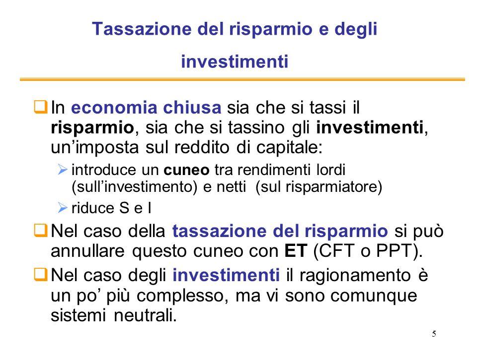 5 Tassazione del risparmio e degli investimenti In economia chiusa sia che si tassi il risparmio, sia che si tassino gli investimenti, unimposta sul r
