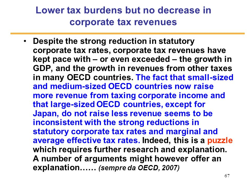 67 Lower tax burdens but no decrease in corporate tax revenues Despite the strong reduction in statutory corporate tax rates, corporate tax revenues have kept pace with – or even exceeded – the growth in GDP, and the growth in revenues from other taxes in many OECD countries.