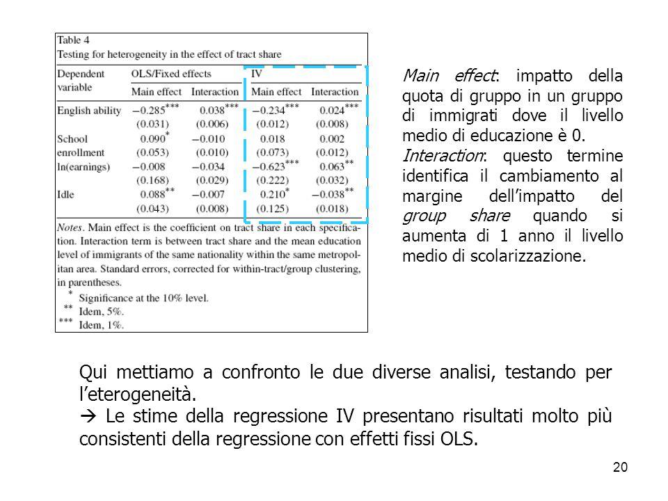 20 Qui mettiamo a confronto le due diverse analisi, testando per leterogeneità.