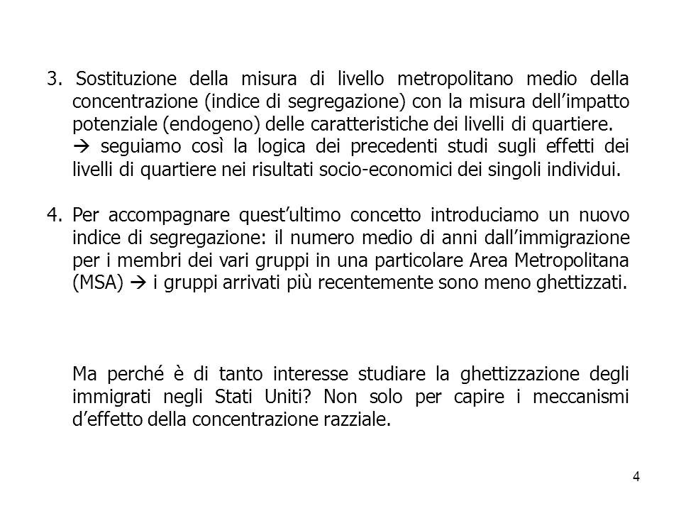 4 3. Sostituzione della misura di livello metropolitano medio della concentrazione (indice di segregazione) con la misura dellimpatto potenziale (endo