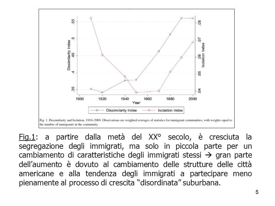 6 Impatto della ghettizzazione sugli immigrati Sono stati fatti numerosi studi sulla sistemazione residenziale di razze in enclavi (ghetti) e sul potenziale impatto sui residenti vediamo i benefici e i costi della segregazione.