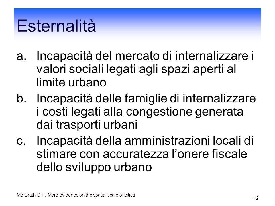 Mc Grath D.T., More evidence on the spatial scale of cities 11 La dimensione dello sprawl è influenzata anche da altri fattori fin qui ignorati: 1.Il