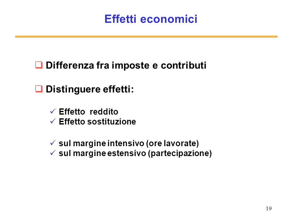 19 Effetti economici Differenza fra imposte e contributi Distinguere effetti: Effetto reddito Effetto sostituzione sul margine intensivo (ore lavorate