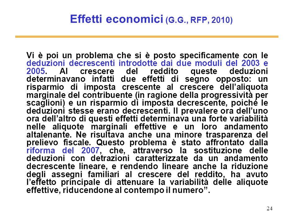 24 Effetti economici (G.G., RFP, 2010) Vi è poi un problema che si è posto specificamente con le deduzioni decrescenti introdotte dai due moduli del 2