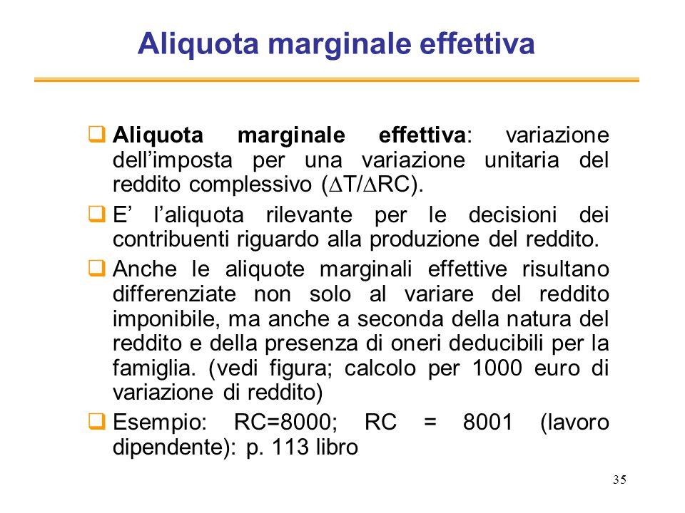 35 Aliquota marginale effettiva Aliquota marginale effettiva: variazione dellimposta per una variazione unitaria del reddito complessivo ( T/ RC). E l
