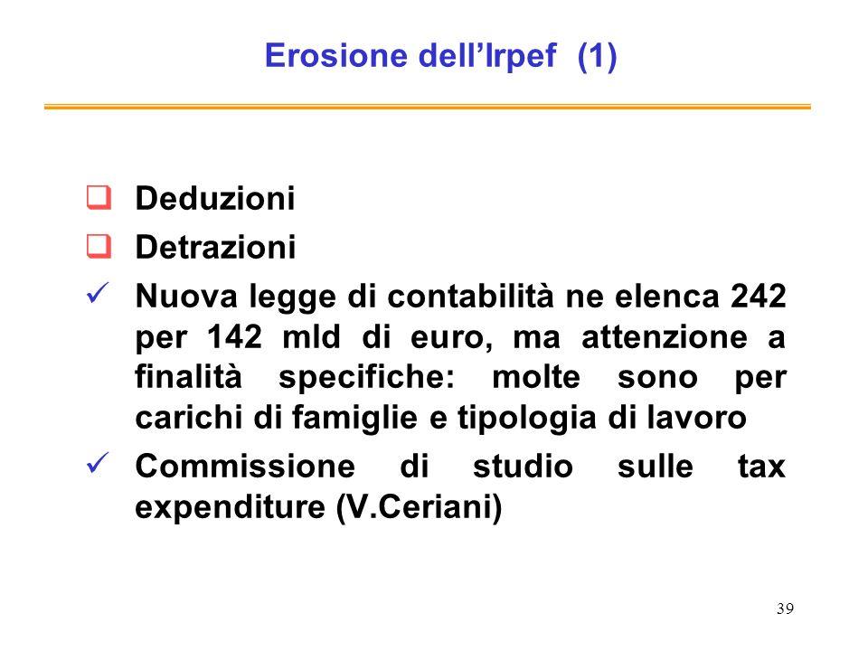 39 Erosione dellIrpef (1) Deduzioni Detrazioni Nuova legge di contabilità ne elenca 242 per 142 mld di euro, ma attenzione a finalità specifiche: molt
