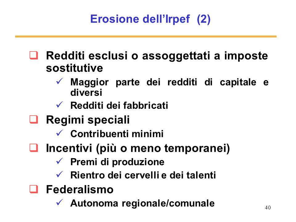 40 Erosione dellIrpef (2) Redditi esclusi o assoggettati a imposte sostitutive Maggior parte dei redditi di capitale e diversi Redditi dei fabbricati